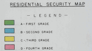 HOLC Residential Security Grades